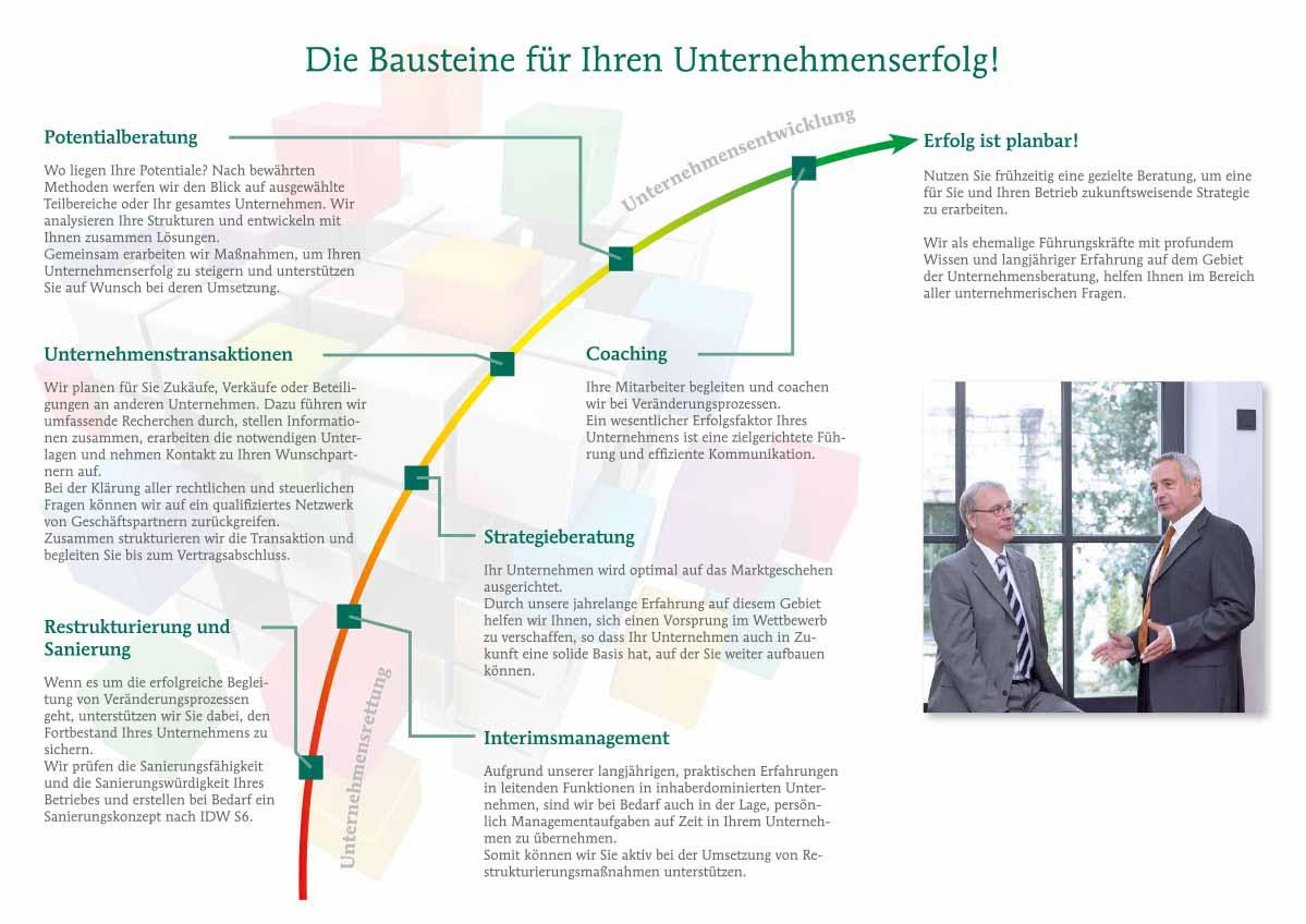 Bausteine | Management-Beratung in Detmold, Lippe und OWL